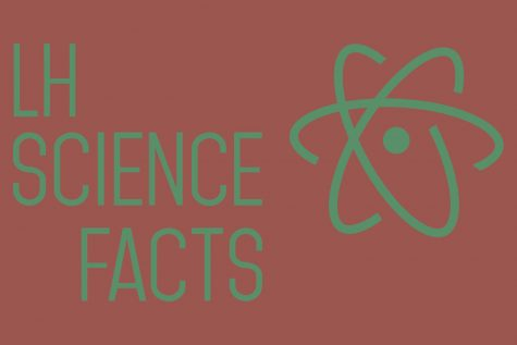 LH Science Facts Blog