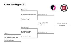 Class 5A Region Six Bracket.  Courtesy of the IGHSAU website.