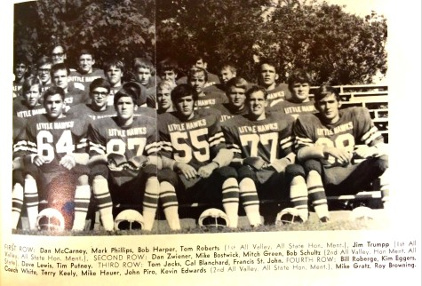 Dan McCarney, number 64 poses in the 1970 Red and White yearbook football team photo.
