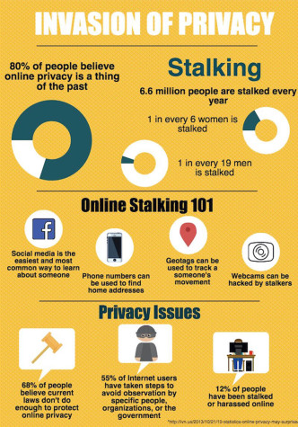 privacyinfographic