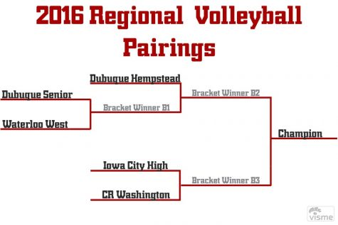 Volleyball Stopped at Second Round