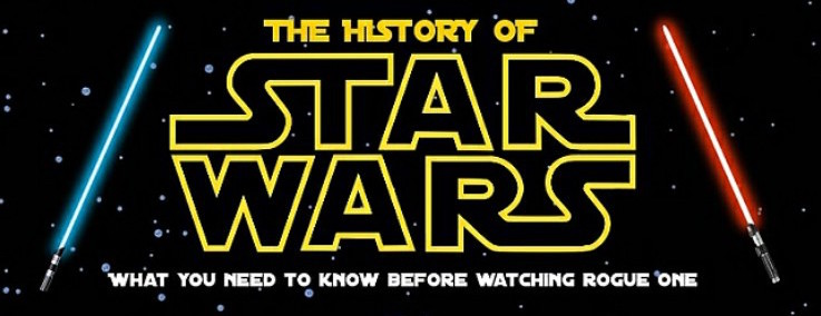 The History of Star Wars