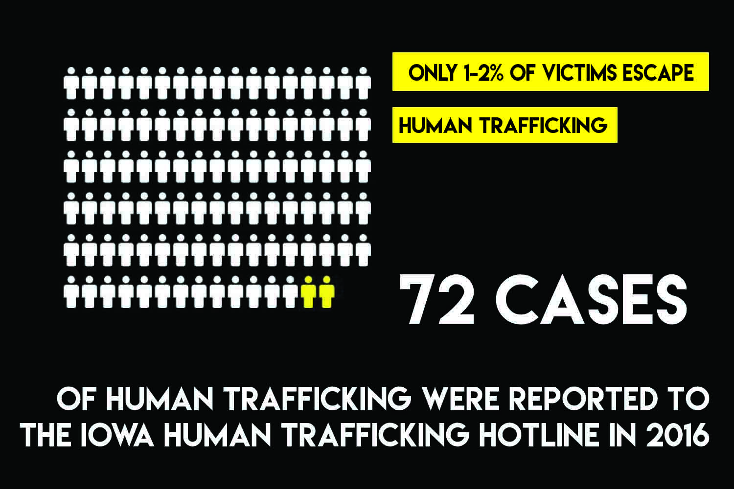 Missionaries Against Trafficking