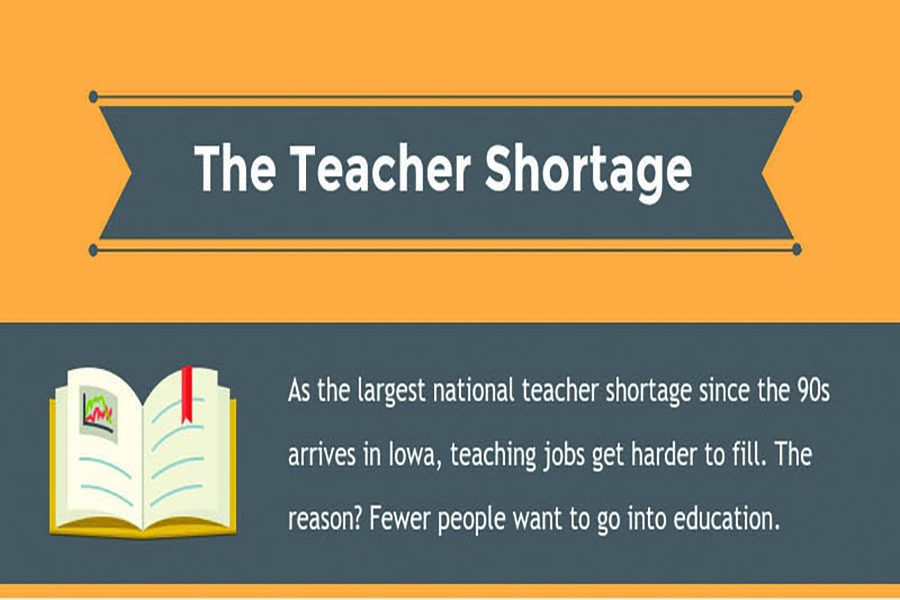 National Teacher Shortage Brings Challenges to Iowa