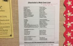 Fall Play Cast List Posted
