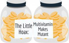 The Little Hoax: Multivitamin Makes Mutant