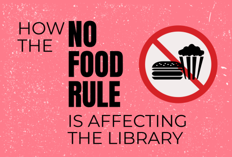 How the No Foods Rule is Affecting the Library