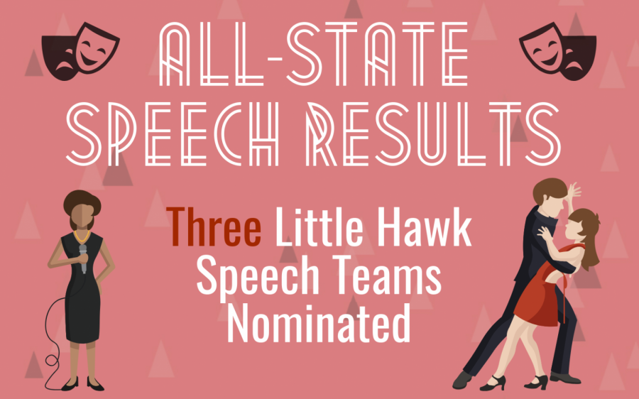 Three City Speech Groups Make All-State