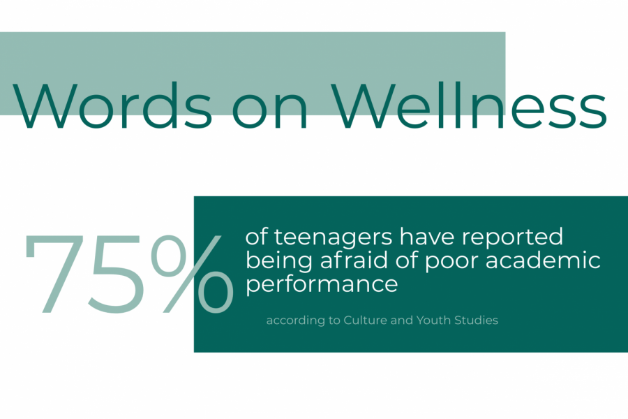 An infographic gives information about stress in students.